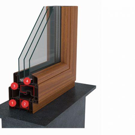 kunstofffenster-GEALAN